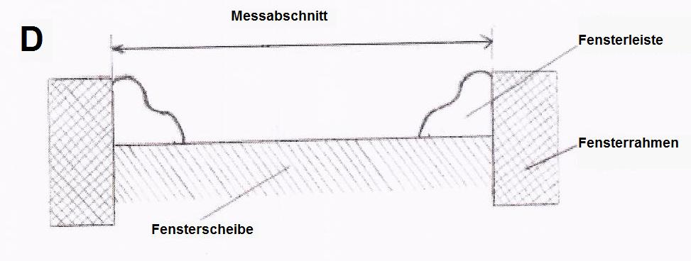 Messung D